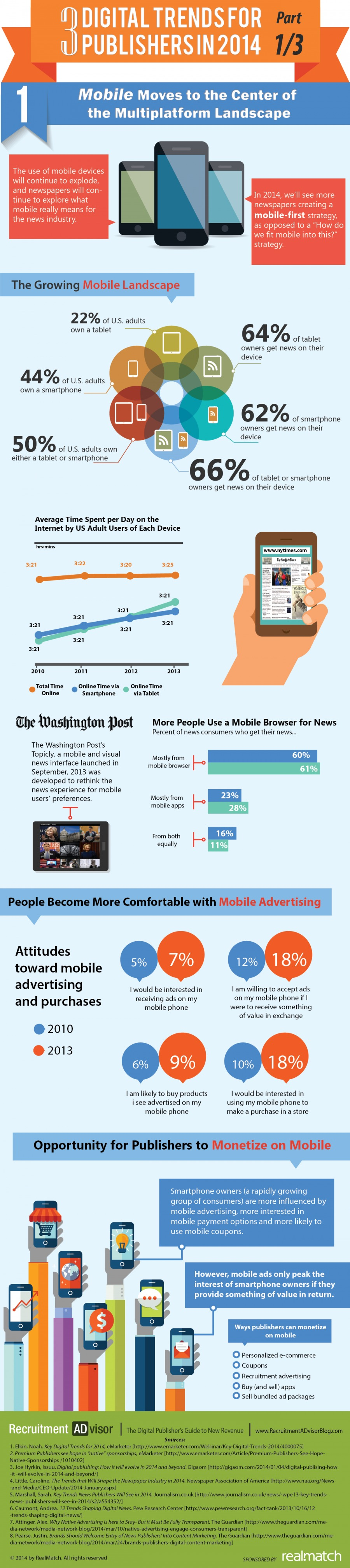3-Digital-Trends-for-Publishers-in-2014-Mobile